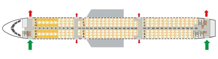 Condor The Company Our Fleet Technical Data Of The